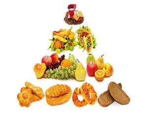 food-pyramid_fe1