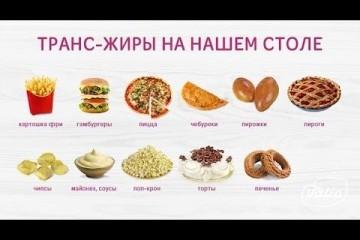 Влияние холестерина на внутренние органы